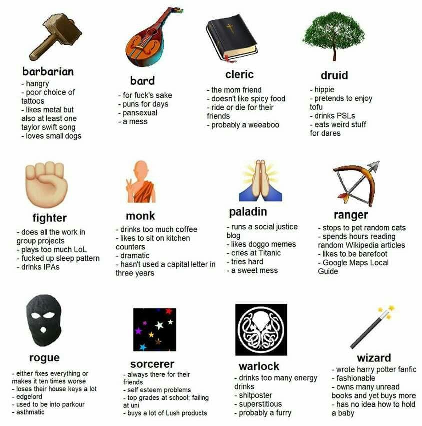 ffxiv bard traits
