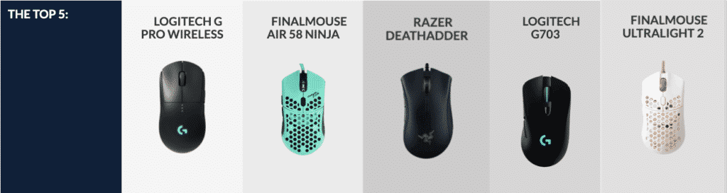 Best Mouse for Fortnite in 2021