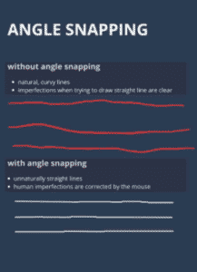 Angle snapping check on your PC