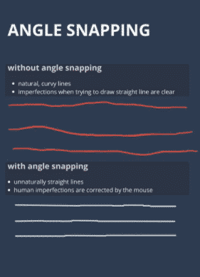 How to check Angle snapping on your PC?