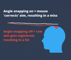 Angle snapping in CSGO game