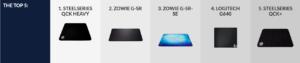 Best Mousepad for CSGO in 2021