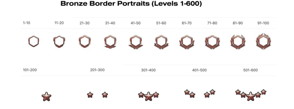 overwatch-level-borders bronze
