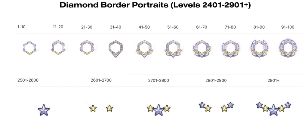overwatch-level-borders diamond