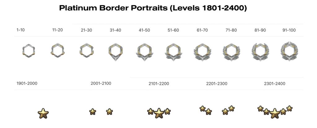 overwatch-level-borders platinum