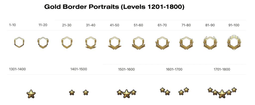 overwatch-level-borders gold