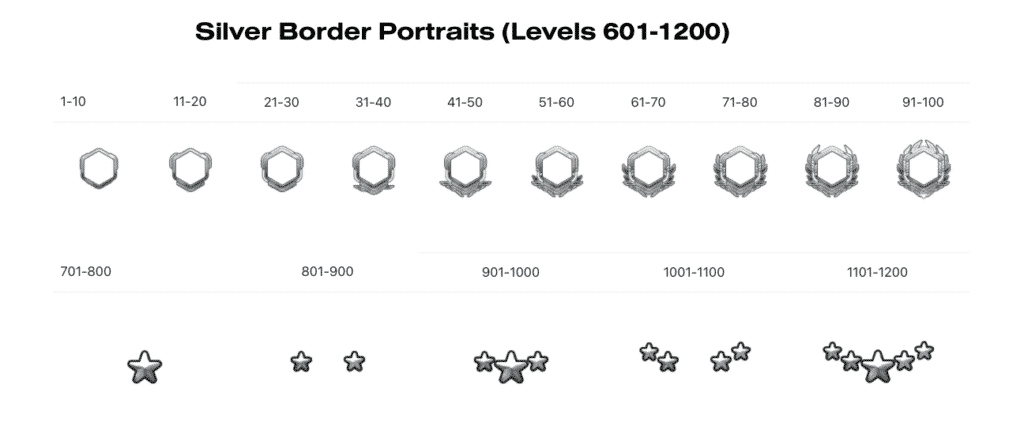 overwatch-level-borders silver
