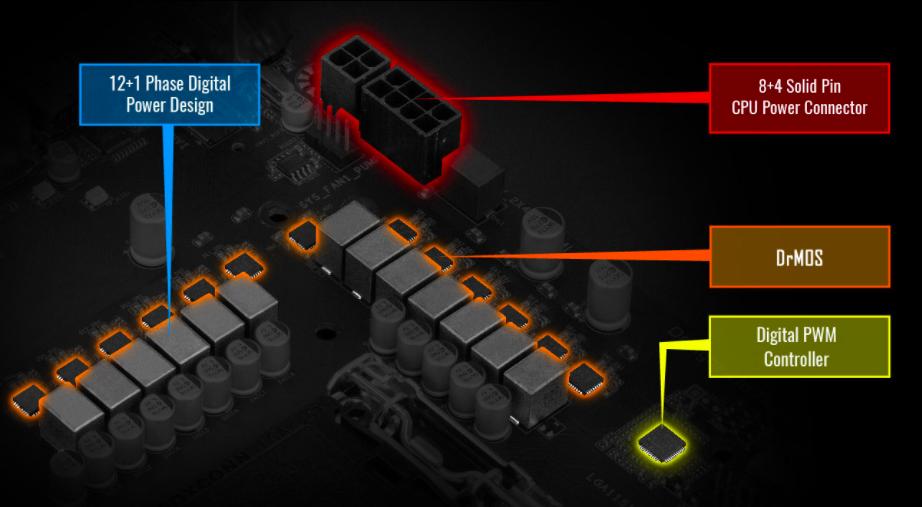 best z390 motherboards VRM