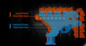 Screenshot best z390 motherboards power optimization