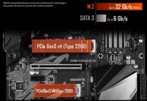 Screenshot best z390 motherboards PCIe Slot