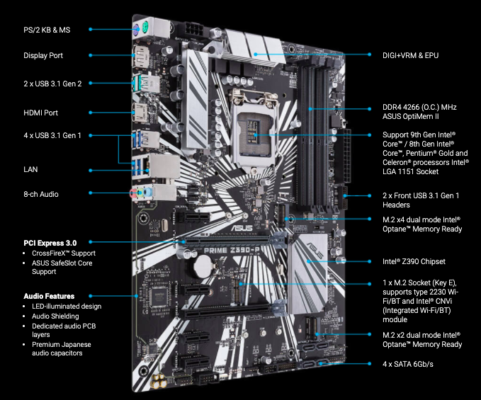 ASUS Prime Z390-P ATX | Great Value - Best motherboard for i7 8700K